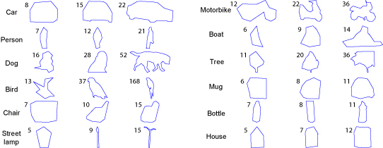 Names For Types Of Polygons http://www.pic2fly.com/Names+For+Types+Of ...